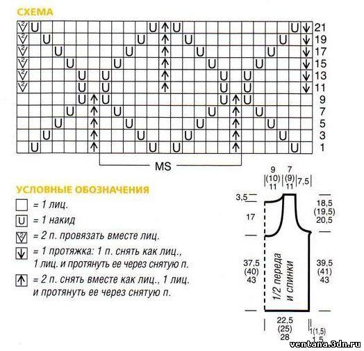 Простая схема вязания спицами описание схем