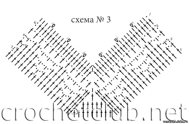 Вязание крючком обвязка горловины схемы