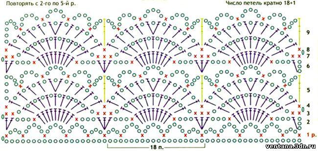 Вязание шарфов палантинов крючком схемы